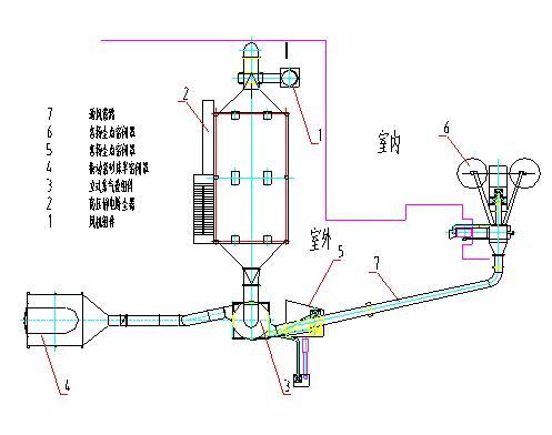 4静电除尘利用高压静电场将含尘气体中的粉尘分离