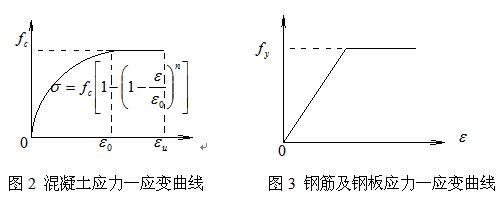 粘钢加固混凝土柱轴心受压性能的有限元研究分析